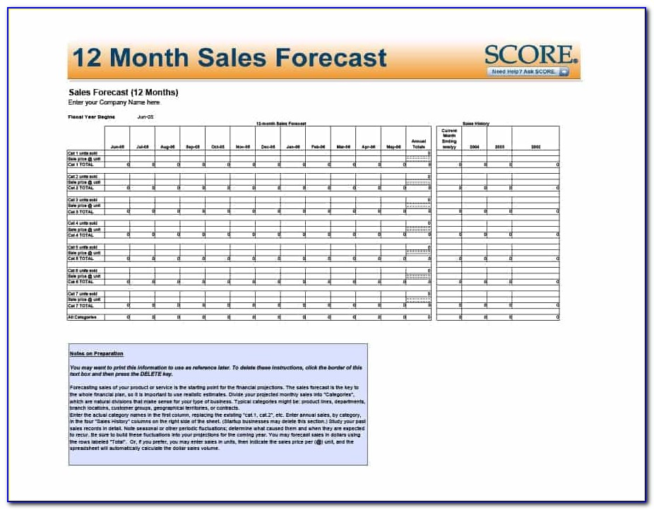Forecast Sales Reports Templates