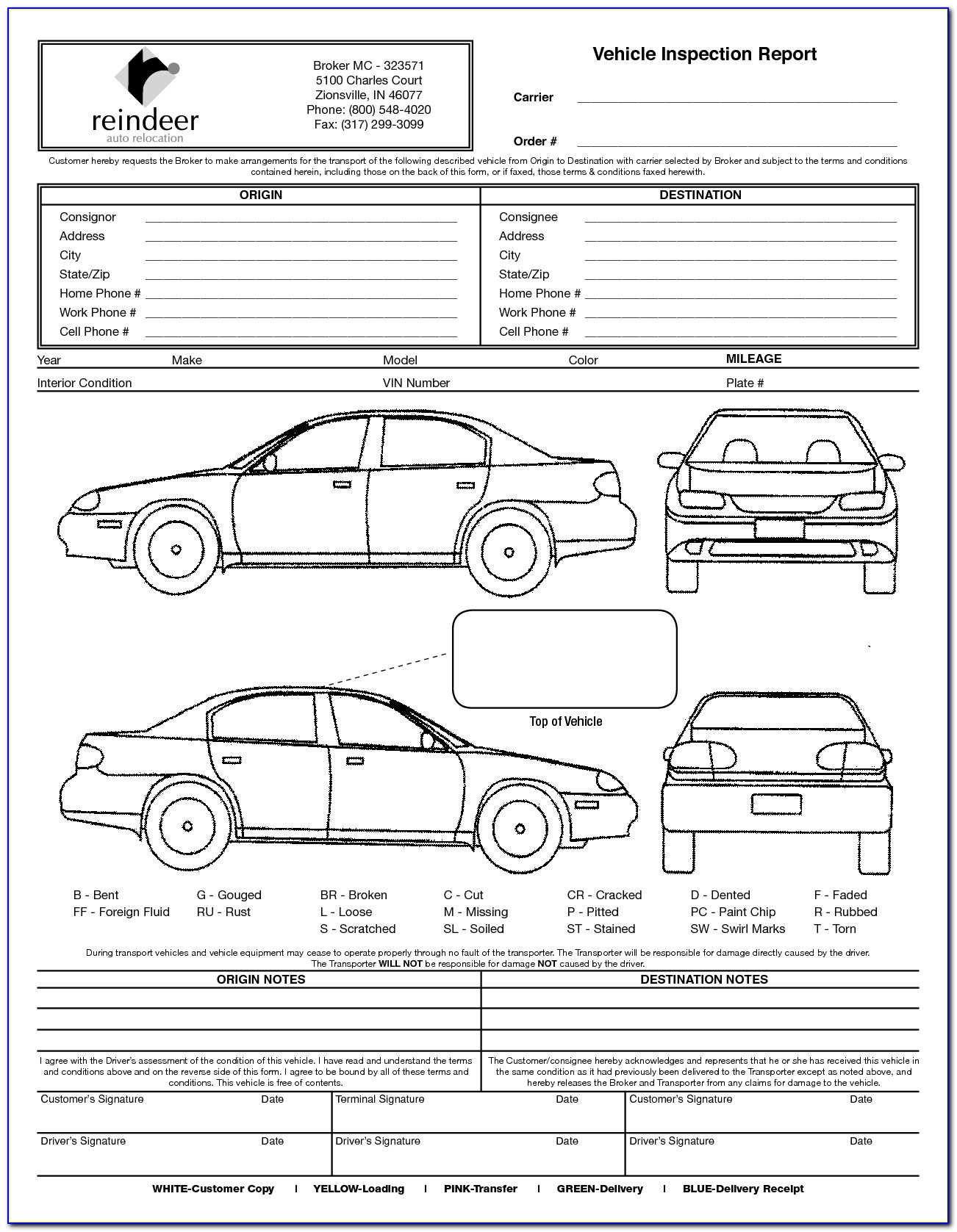 Free Drivers Vehicle Inspection Report Template