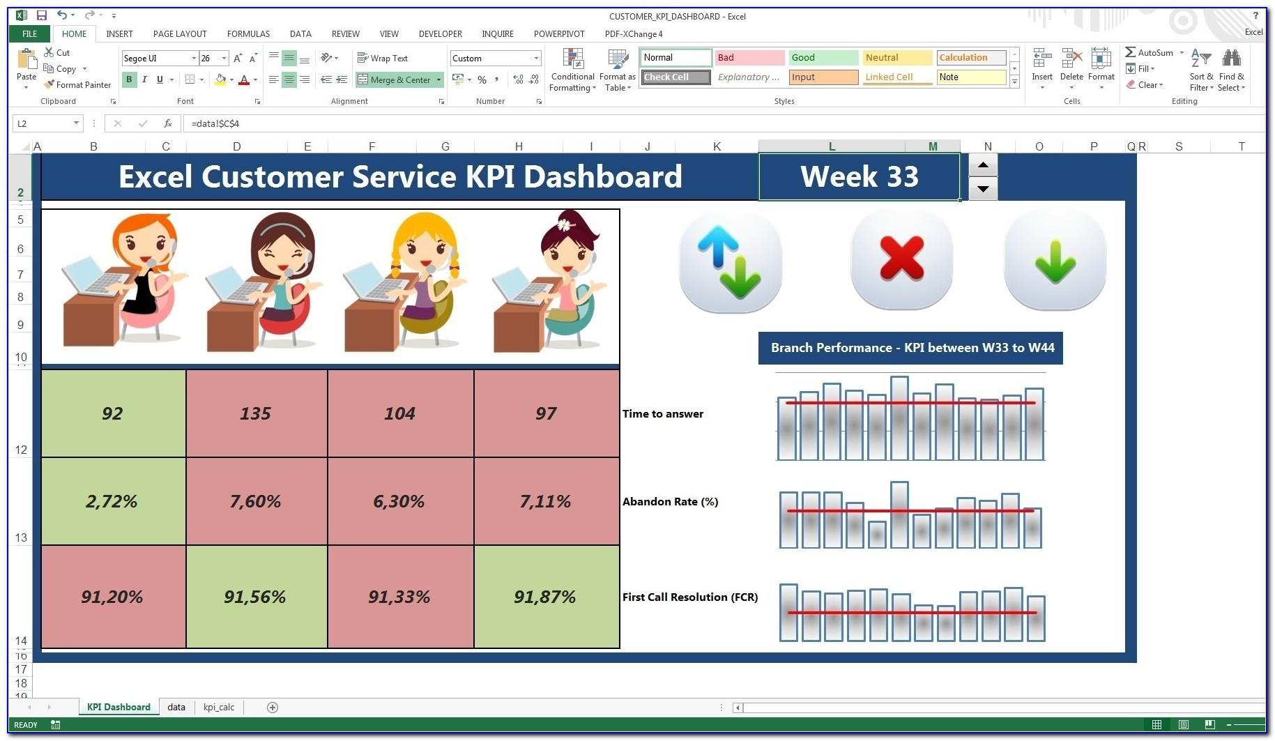 Free Excel Financial Dashboard Templates