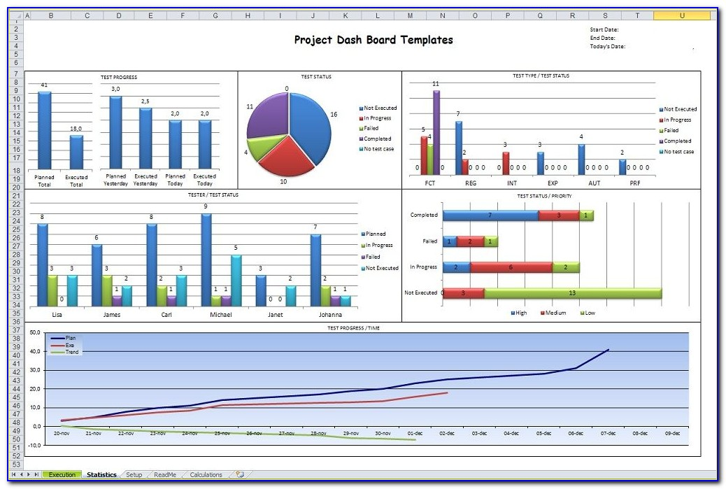 Free Excel Project Management Dashboard Templates