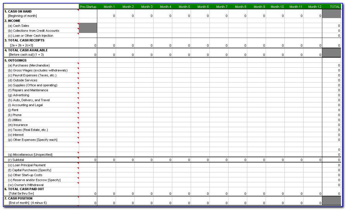 Free Excel Templates For Business Plan