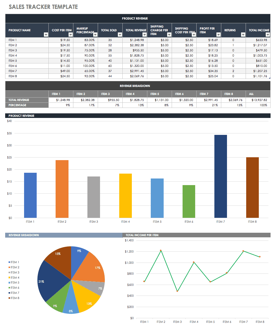 Free Excel Templates Sales Tracking