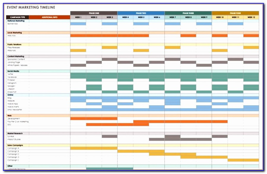 Monthly Gantt Chart Excel Template Cklam Inspirational Free Blank Timeline Templates