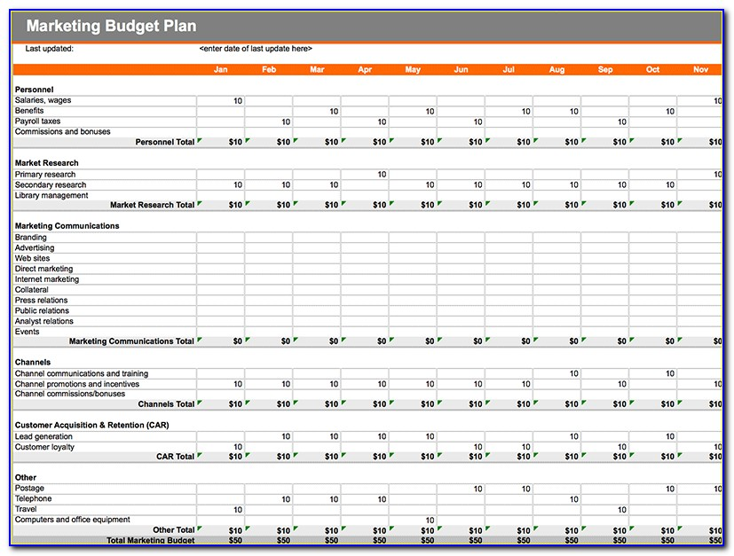 Free Marketing Budget Template