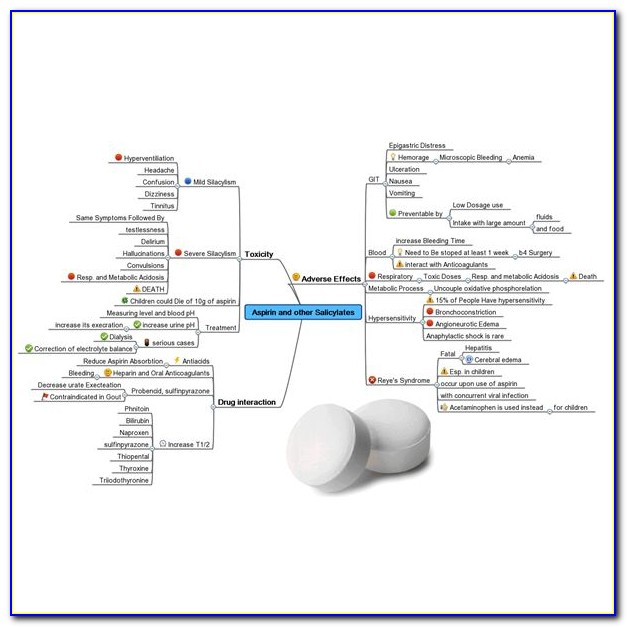 Free Mind Map Software For Windows