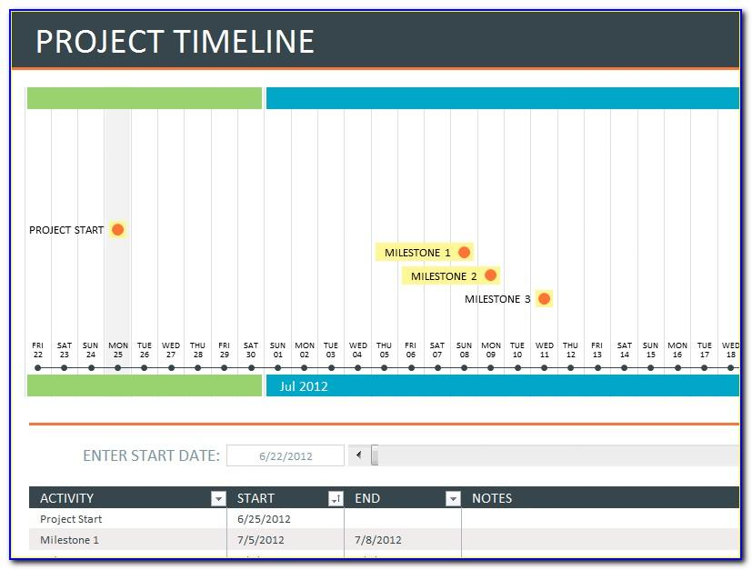 Free Ms Excel Project Timeline Template