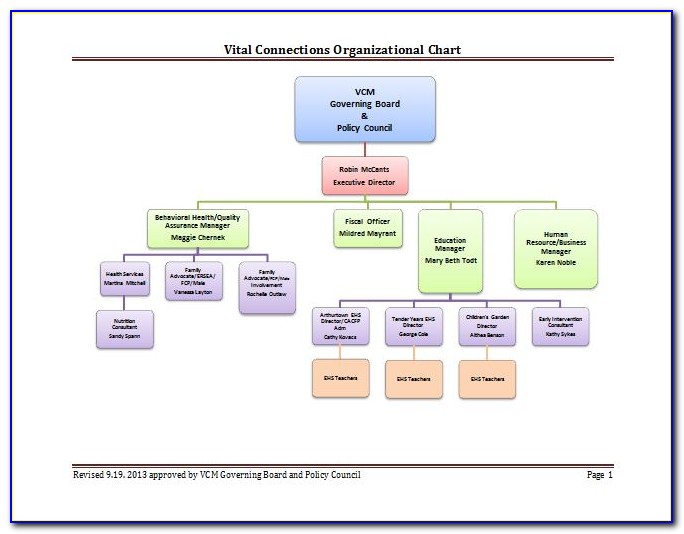 Free Organizational Chart Template Word 2007