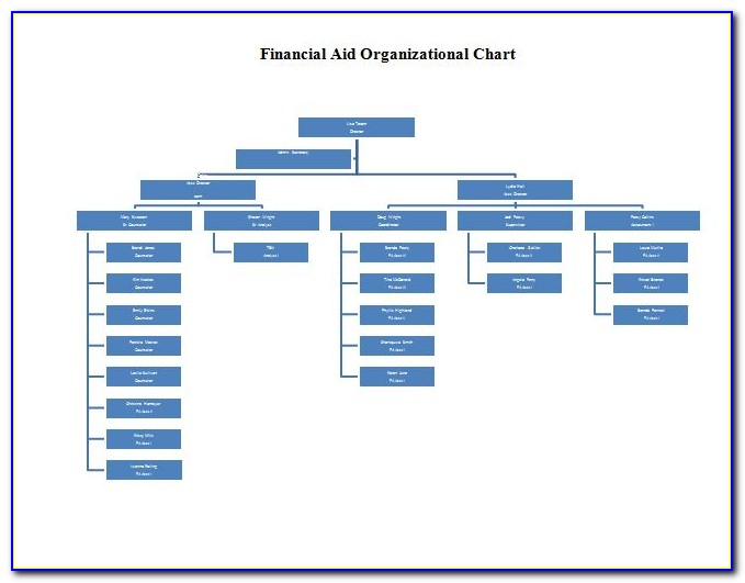 Free Organizational Chart Template Word