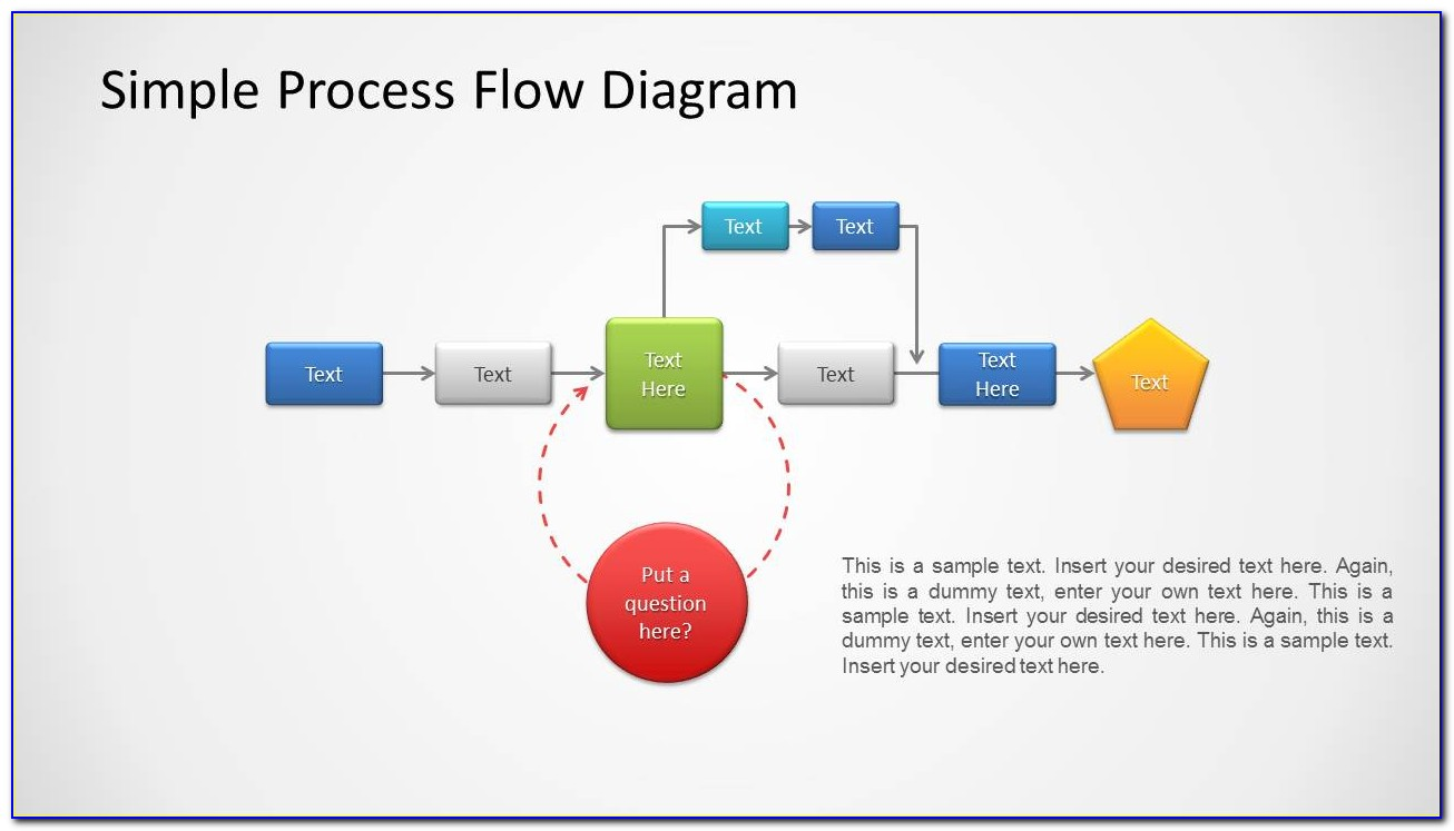 Free Process Flow Chart Template Ppt