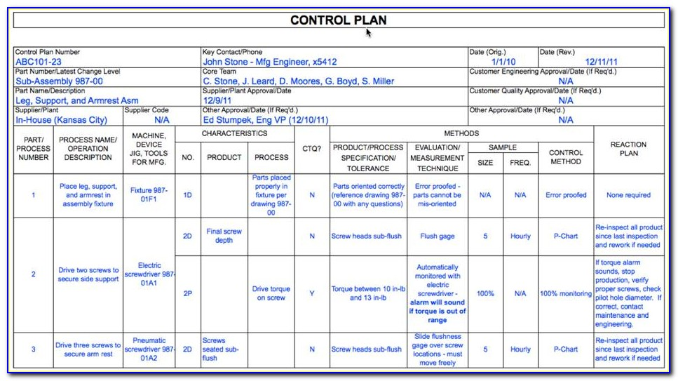 Free Quality Assurance Quality Control Plan Template