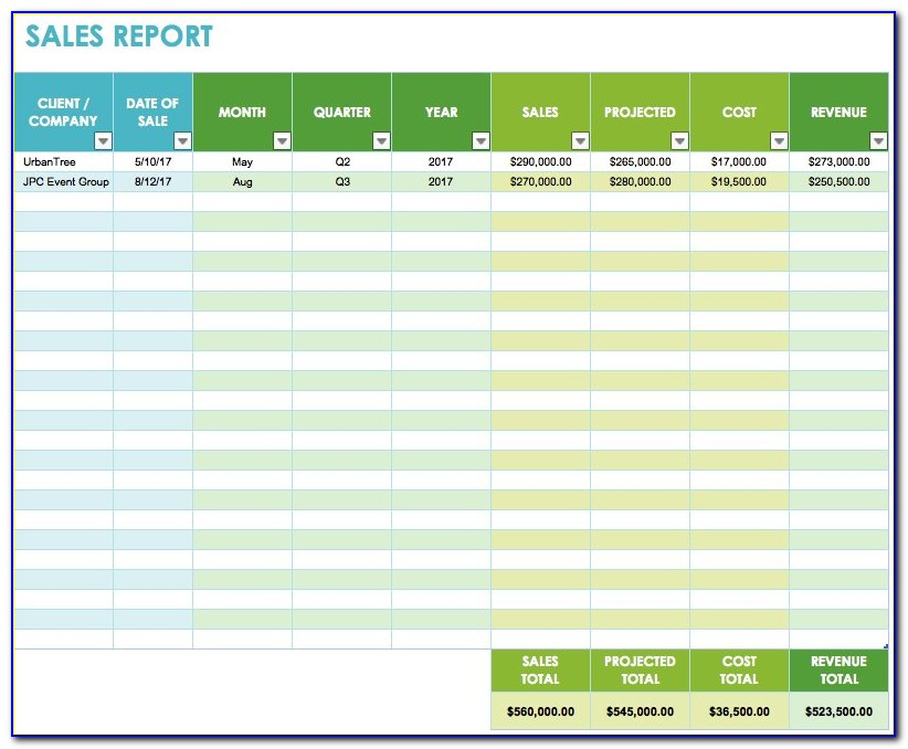 Free Sales Report Templates Weekly