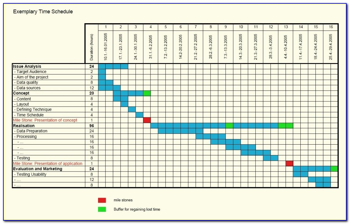 Gantt Construction Schedule Template
