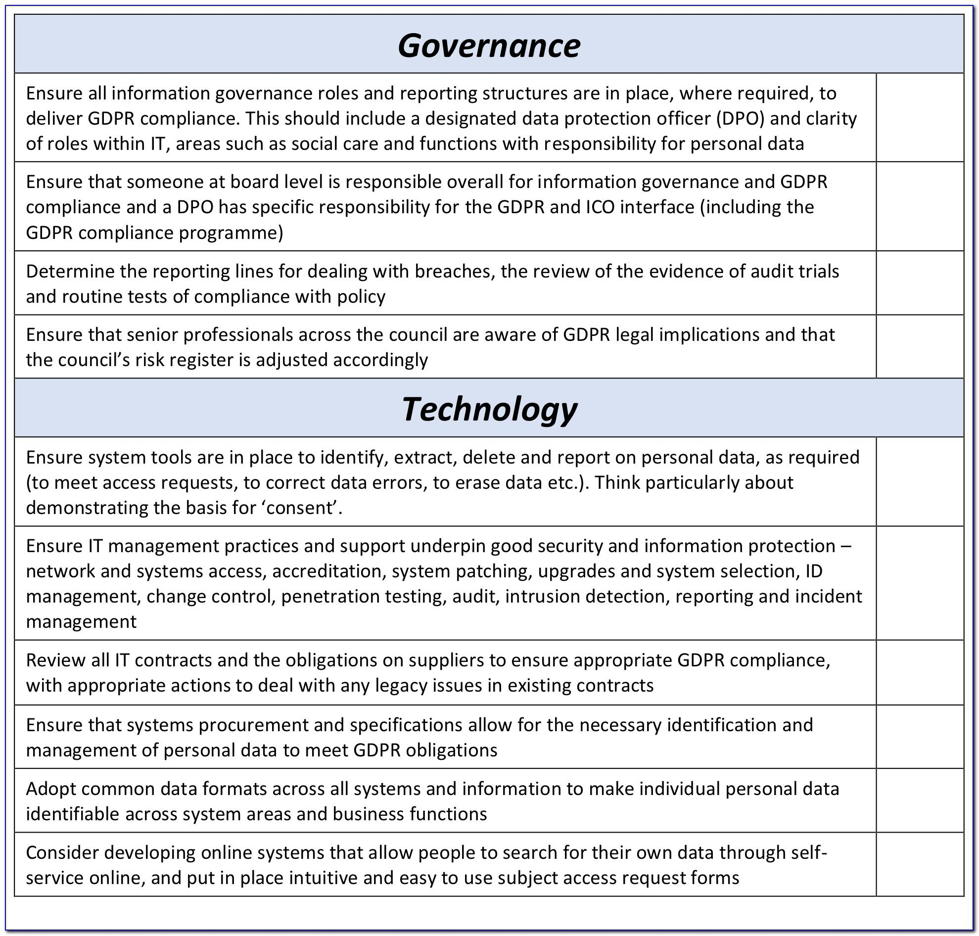Gdpr Data Breach Notification Policy Template