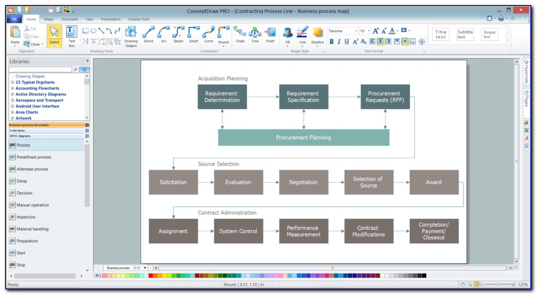 Gdpr Data Flow Mapping Template Free