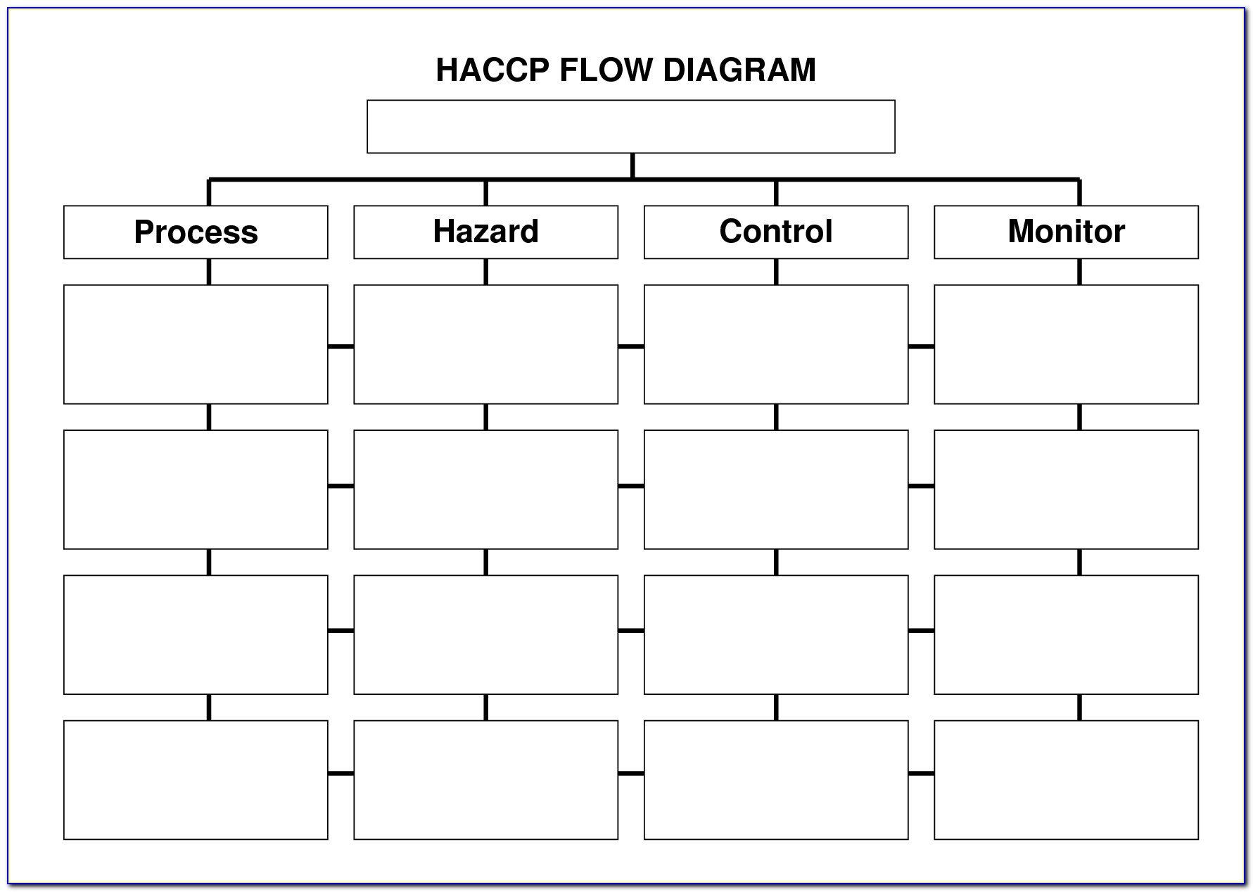 Haccp Flow Chart Template Word