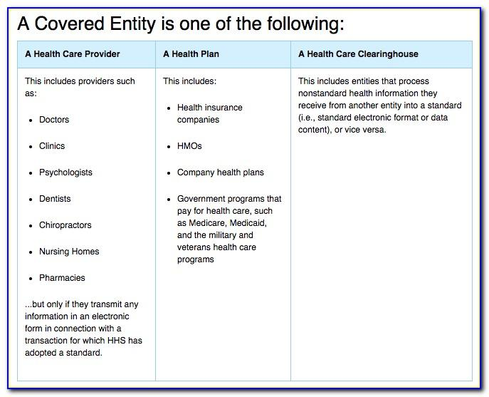 Hipaa Policy Templates For Covered Entities