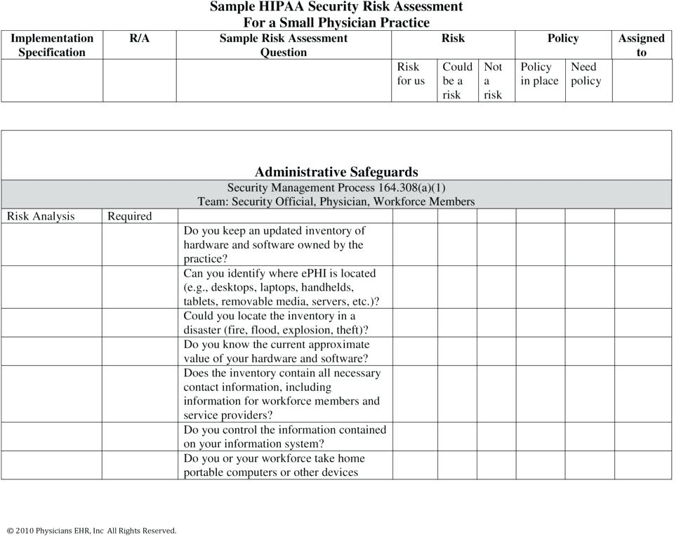 Hipaa Security Risk Assessment Example
