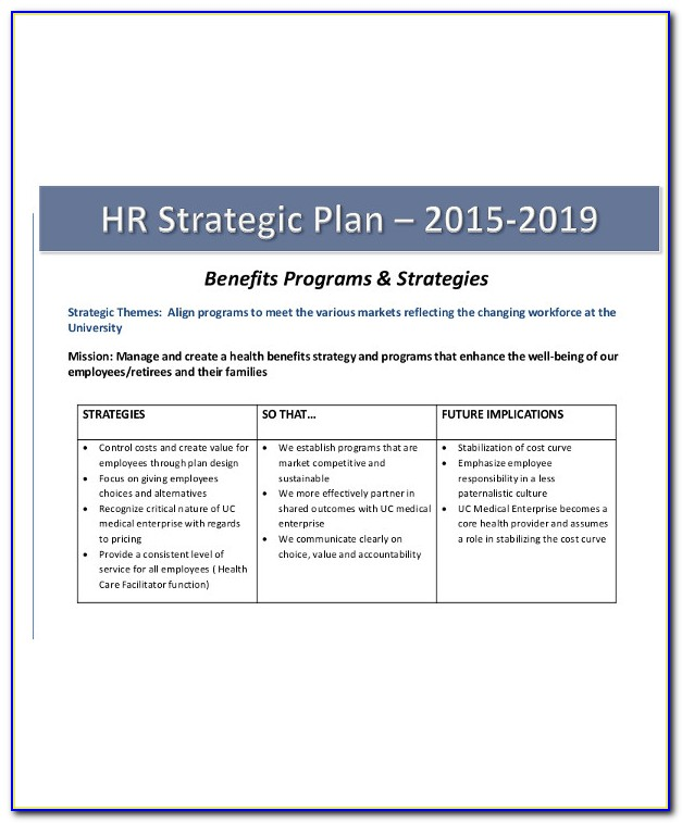 Human Resource Strategy Plan Template