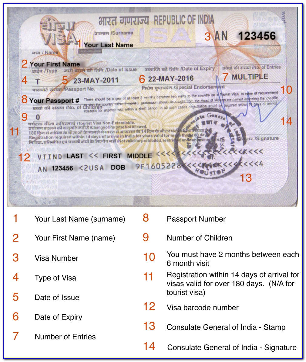 Indian Visa Application Form For Us Citizens
