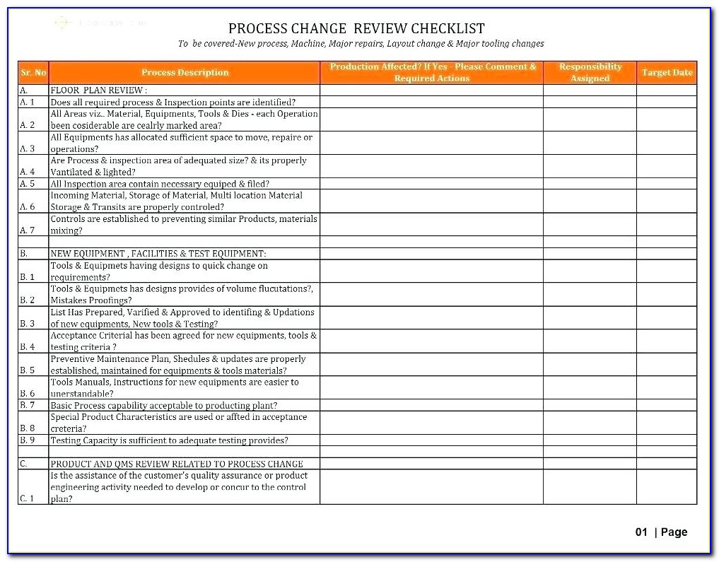 Internal Audit Schedule Template Iso 13485
