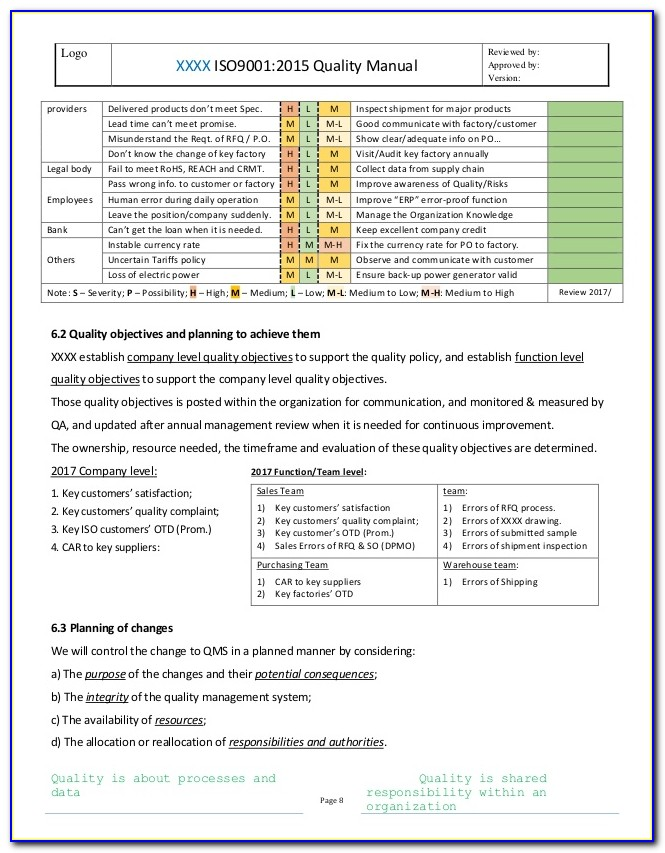 Iso 17025 Quality Manual Template Free