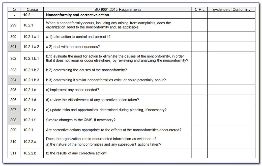 Iso 9001 Gap Analysis Template