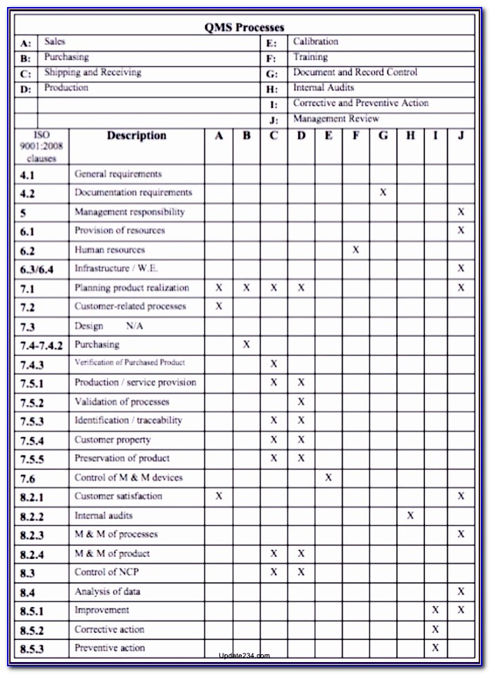 Iso 9001 Checklist Excel Template Yufj5 Best Of Iso 9001 Internal Audit Checklist Template Template Update234
