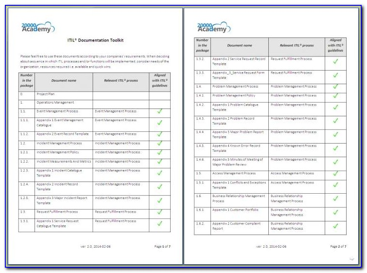 Itil Service Catalog Template Excel Business Service Catalogue Template Image Collections Business