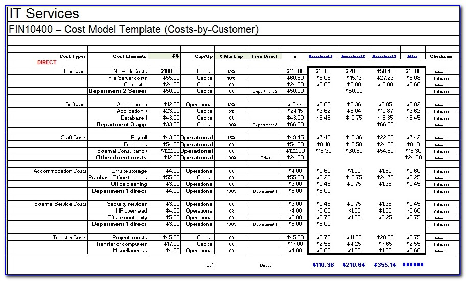 Itil Service Catalog Sharepoint Template