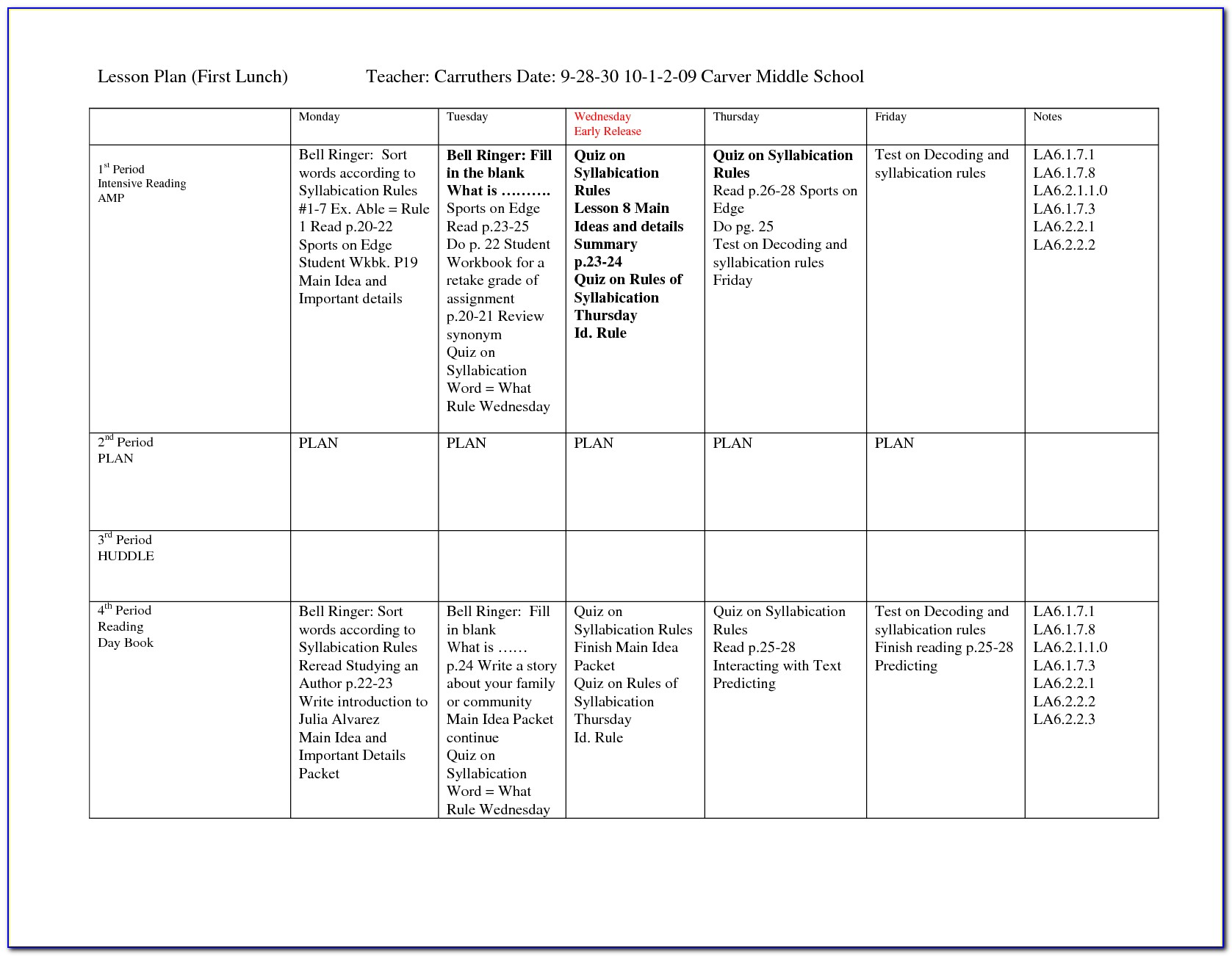 Lesson Plan Template For Middle School Math