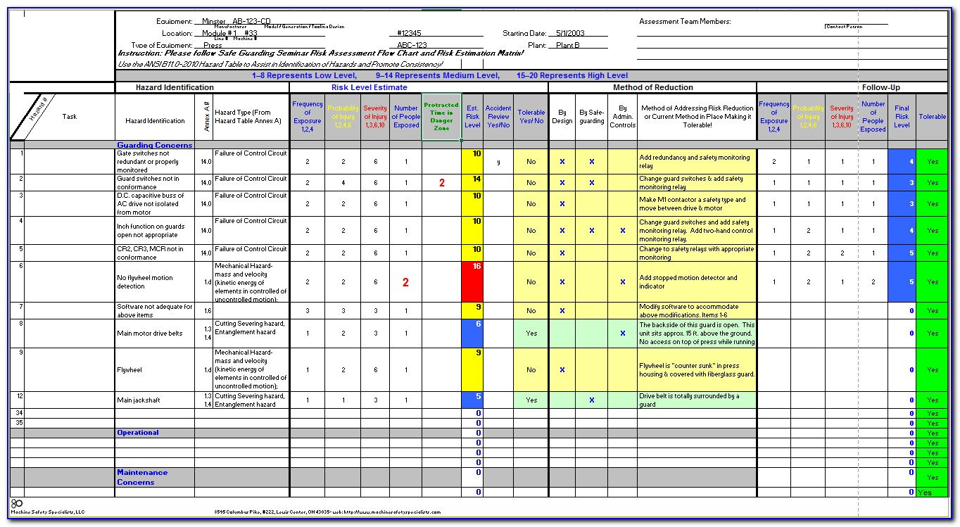 Machine Risk Assessment Template Excel