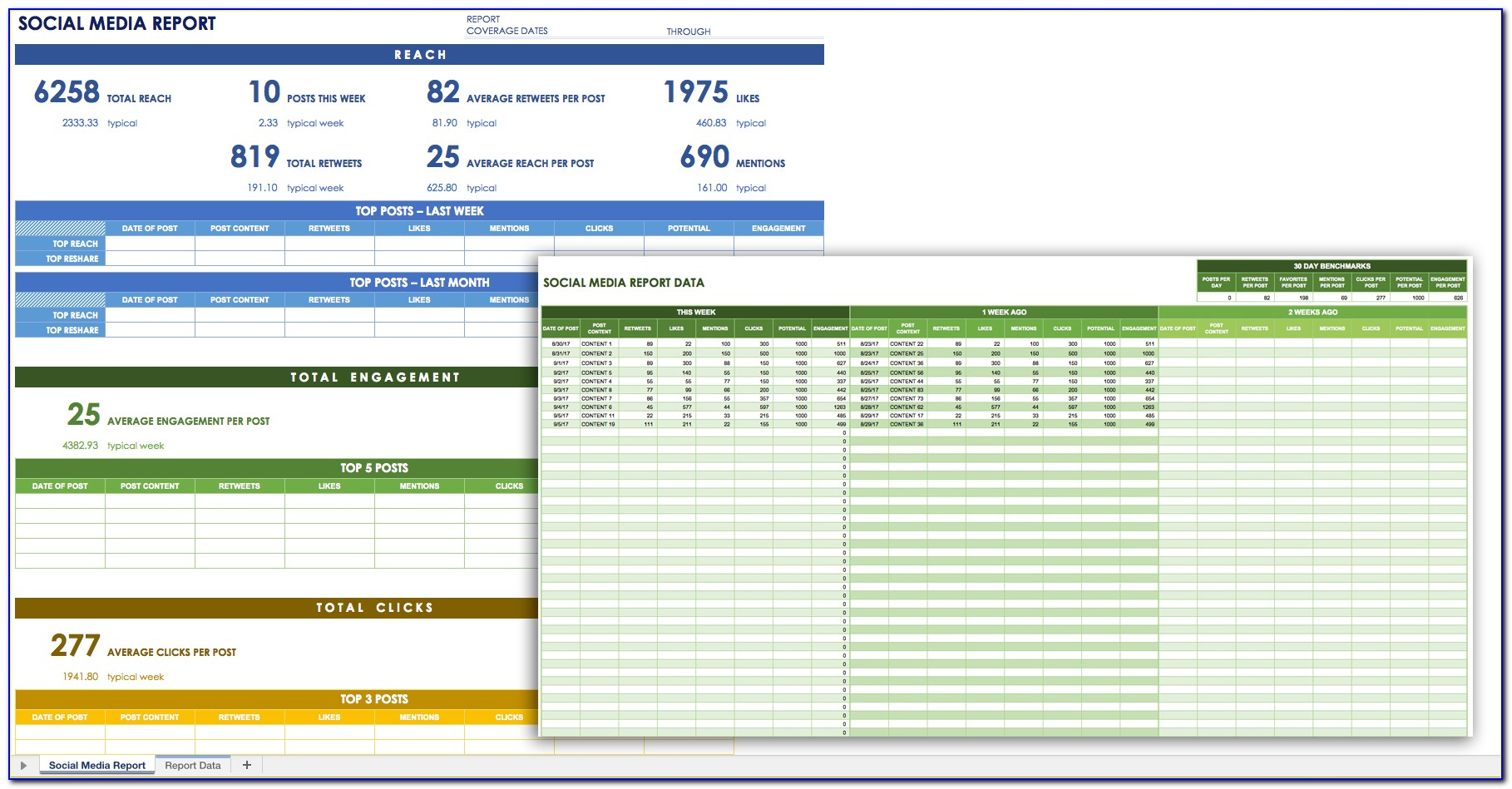 12 Free Social Media Templates Smartsheet For Marketing Kpi Excel Template
