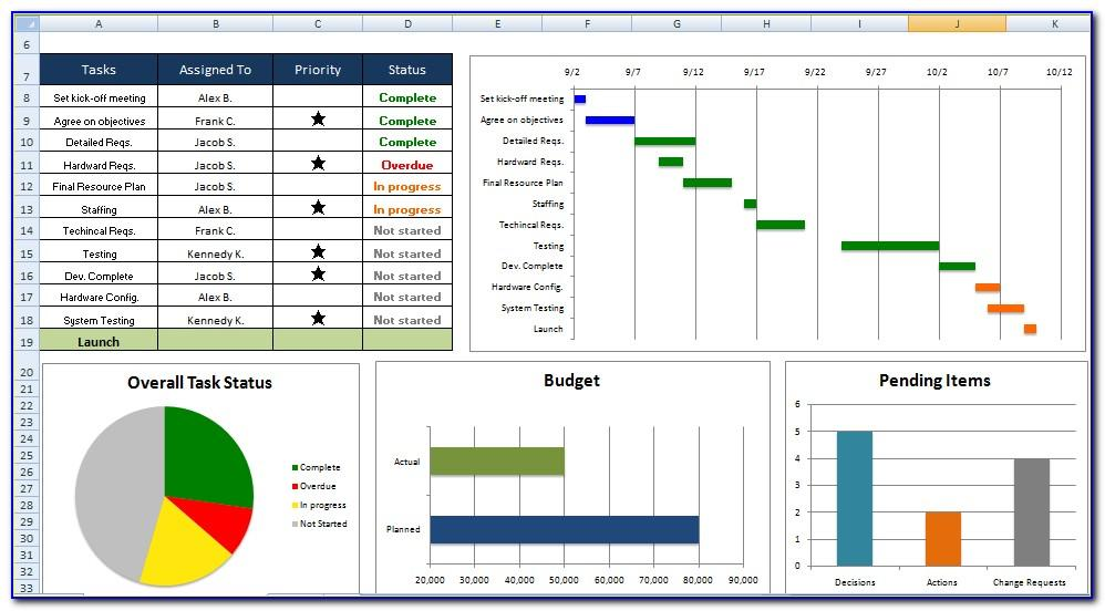 Microsoft Excel Project Management Template Free