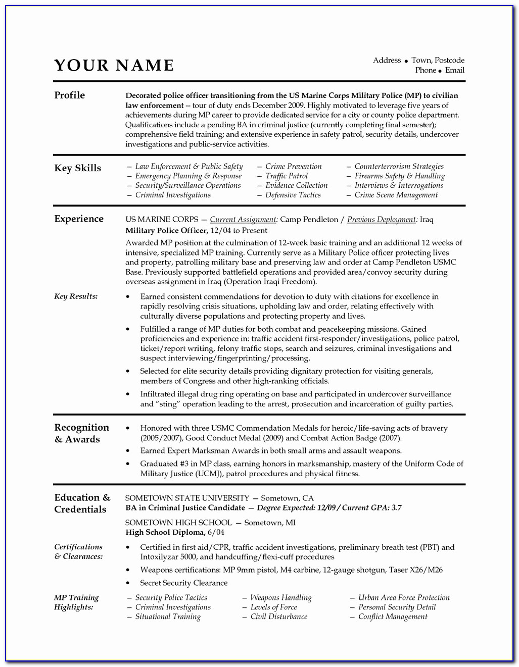Of Military Resume Writing