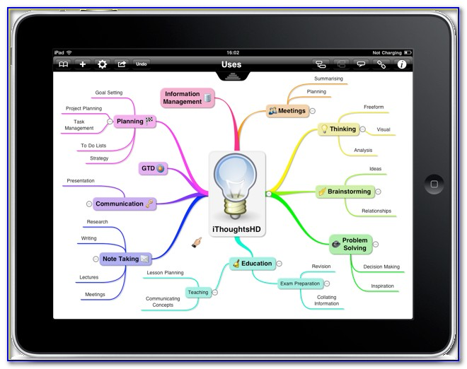 Mind Map Software Ipad