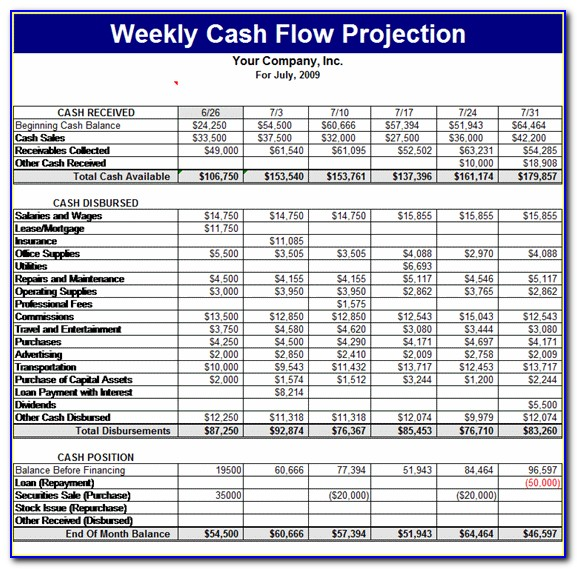 Monthly Cash Flow Projection Template Excel Free