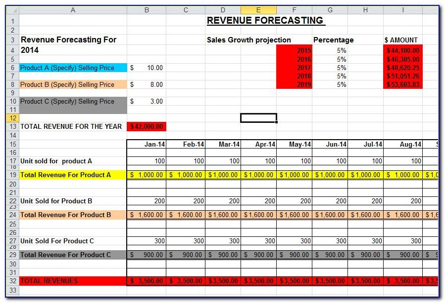 Monthly Sales Forecast Template Excel