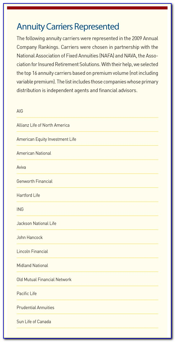 Mutual Of Omaha Annuity Withdrawal Form
