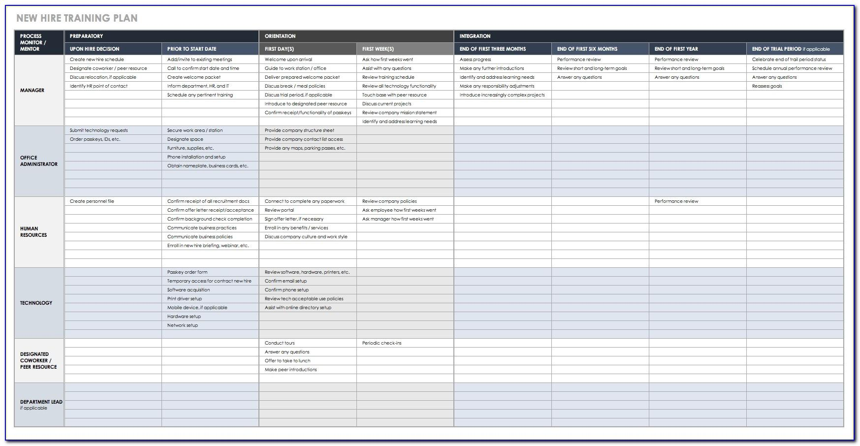 New Employee Training Plan Template Excel