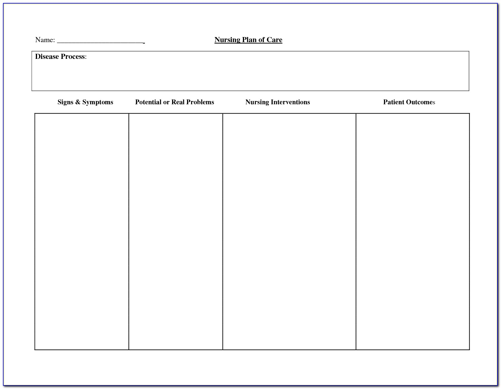 Nursing Care Plans Templates Uk