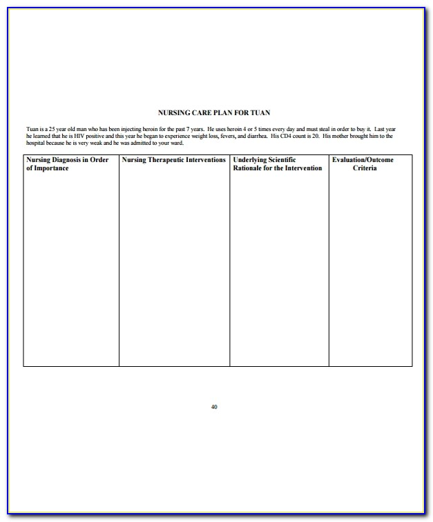 Nursing Home Care Plans Templates