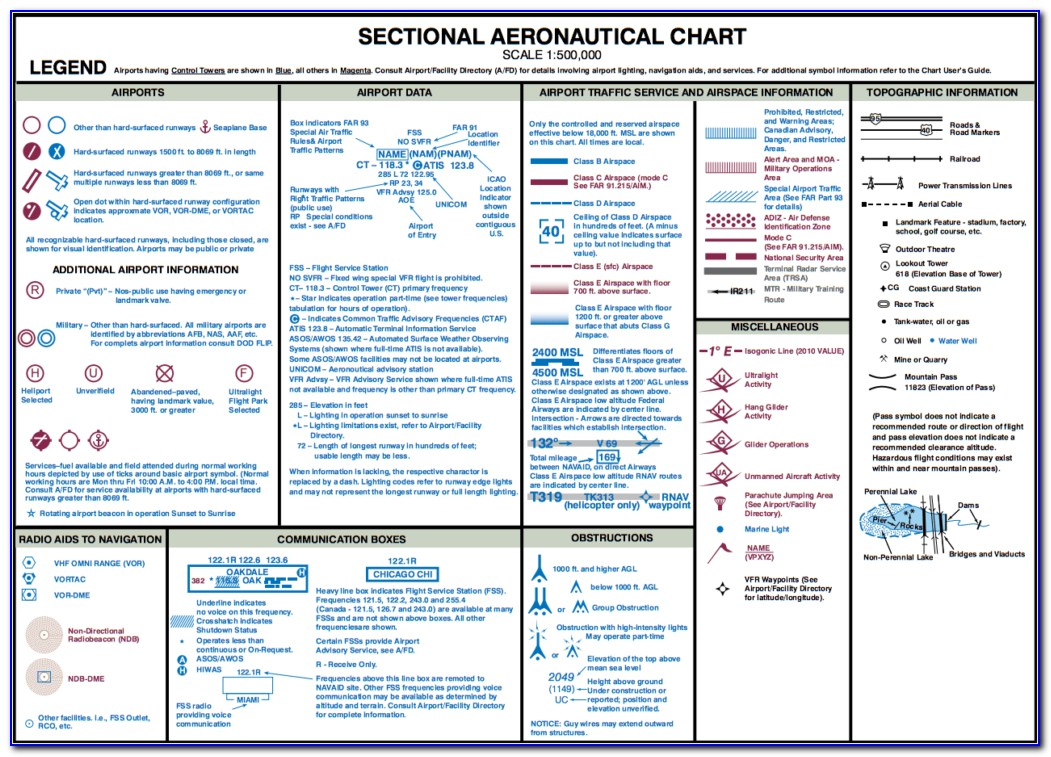 Online Aviation Sectional Maps