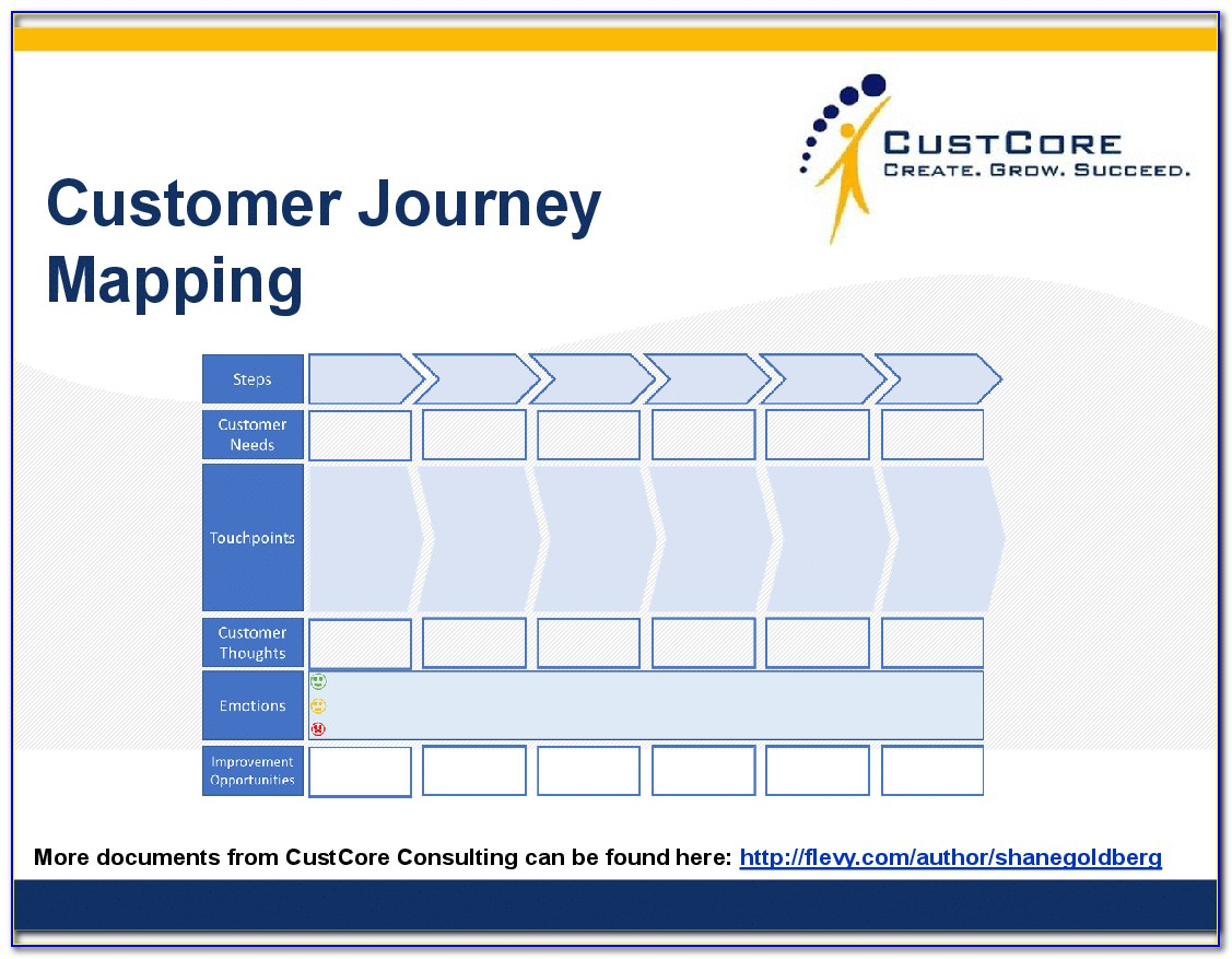 Online Customer Journey Mapping