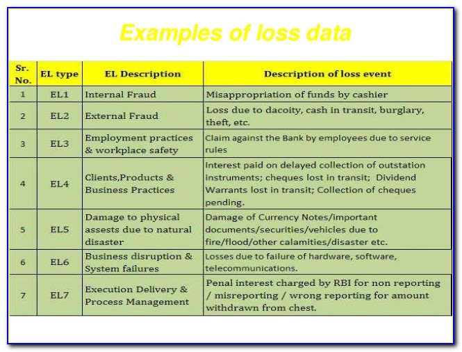 Operational Risk Assessment Template Word