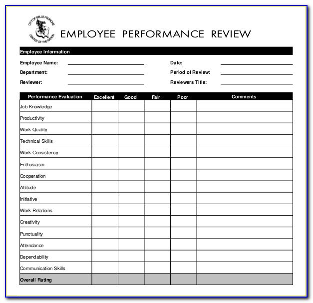 Performance Appraisal Template Free Download