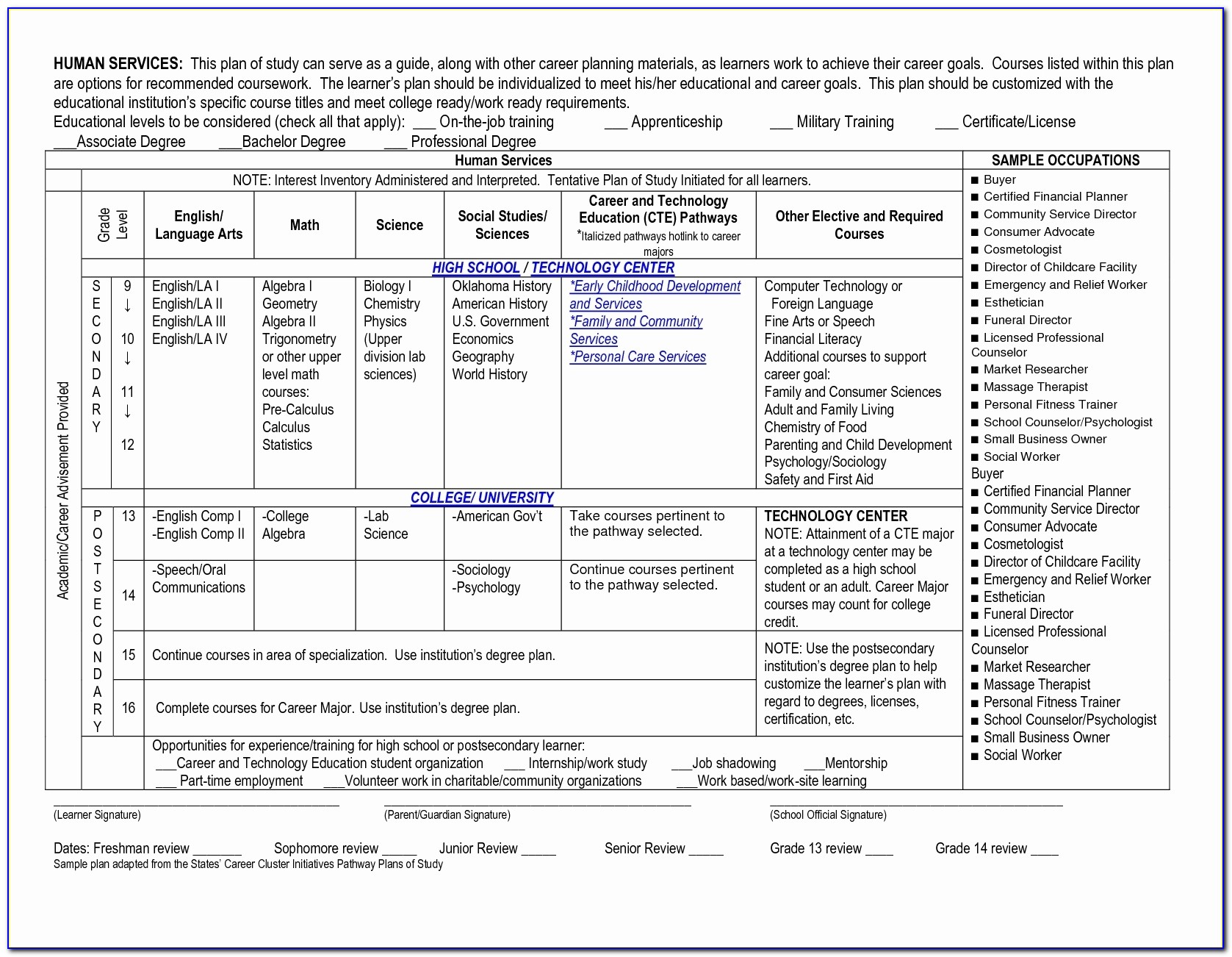 Personal Training Business Plan Template Best Of 10 Best Personal