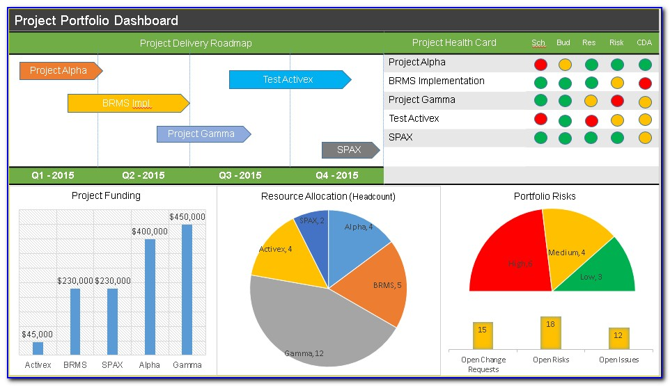 Powerpoint Dashboard Template Download