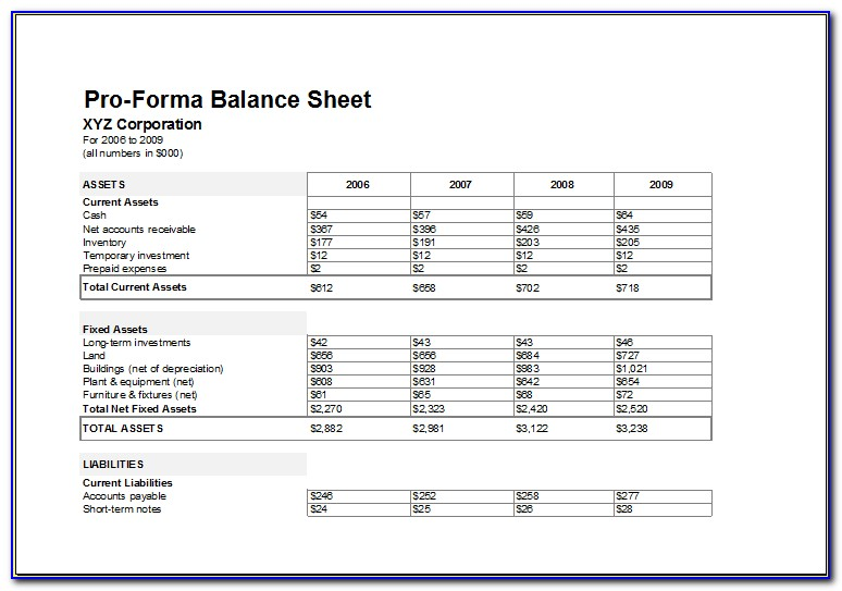 Pro Forma Balance Sheet Example Excel