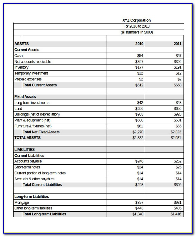 Pro Forma Profit And Loss Statement Template