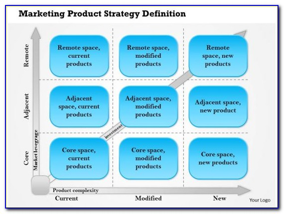 Product Go To Market Strategy Template